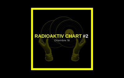 Radioaktiv Chart #2