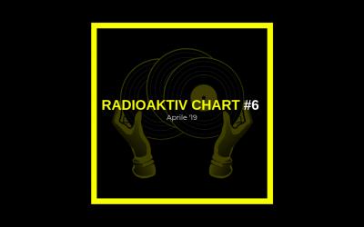Radioaktiv Chart #6