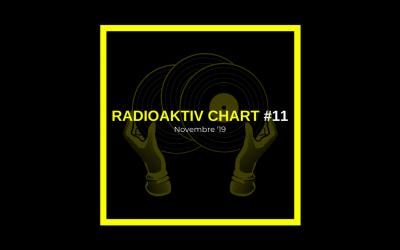 Radioaktiv Chart #11