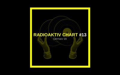 Radioaktiv Chart #13
