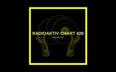 Radioaktiv Chart #20