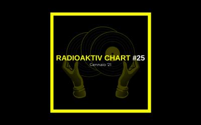 Radioaktiv Chart #25