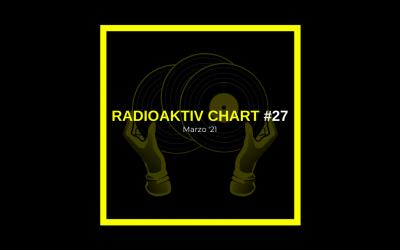 Radioaktiv Chart #27