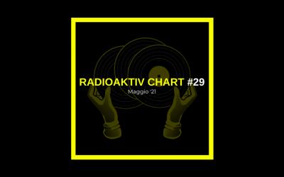 Radioaktiv Chart #29