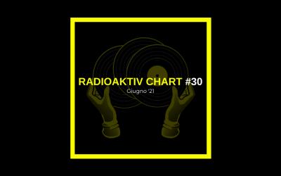 Radioaktiv Chart #30